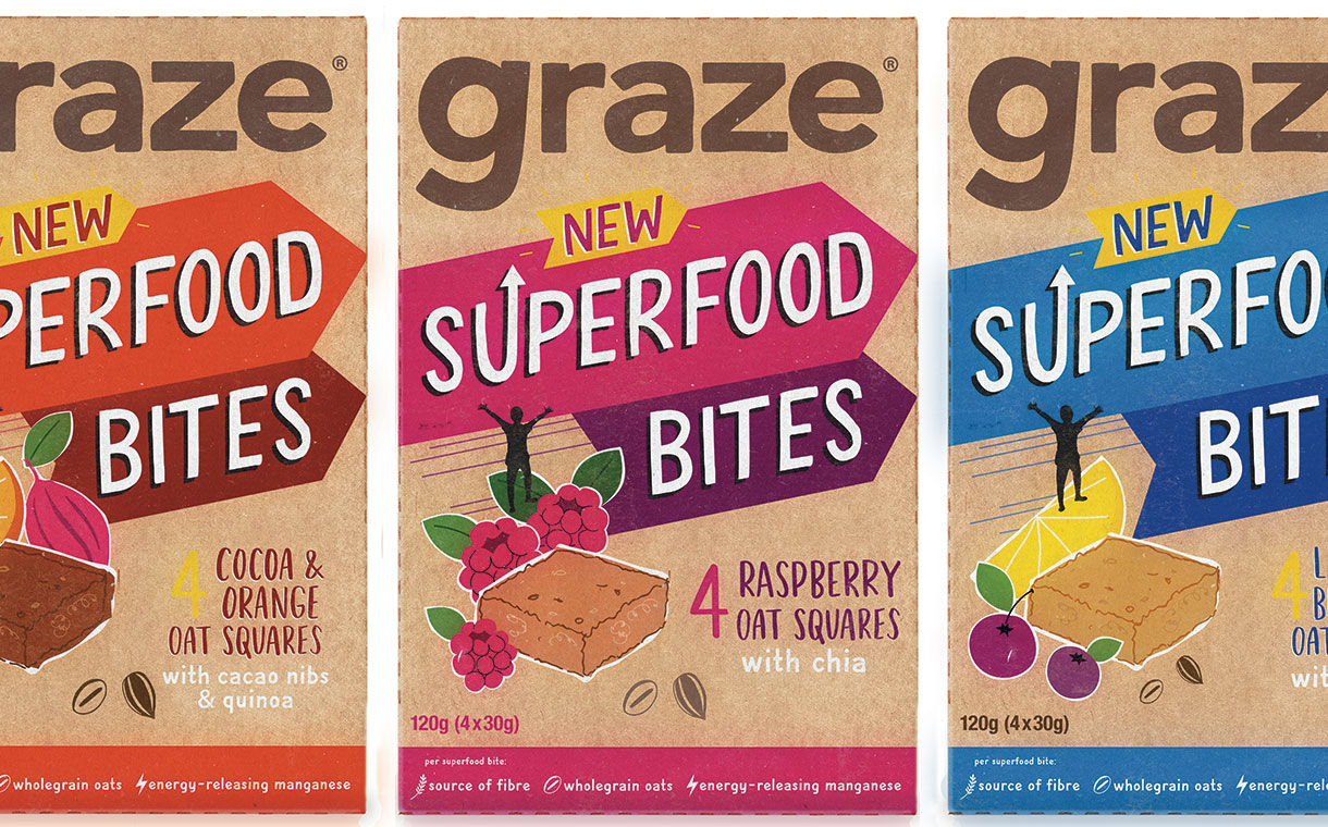 Gallery A Selection Of New Food Products From January