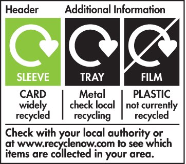 UK retailers launch new recycling label