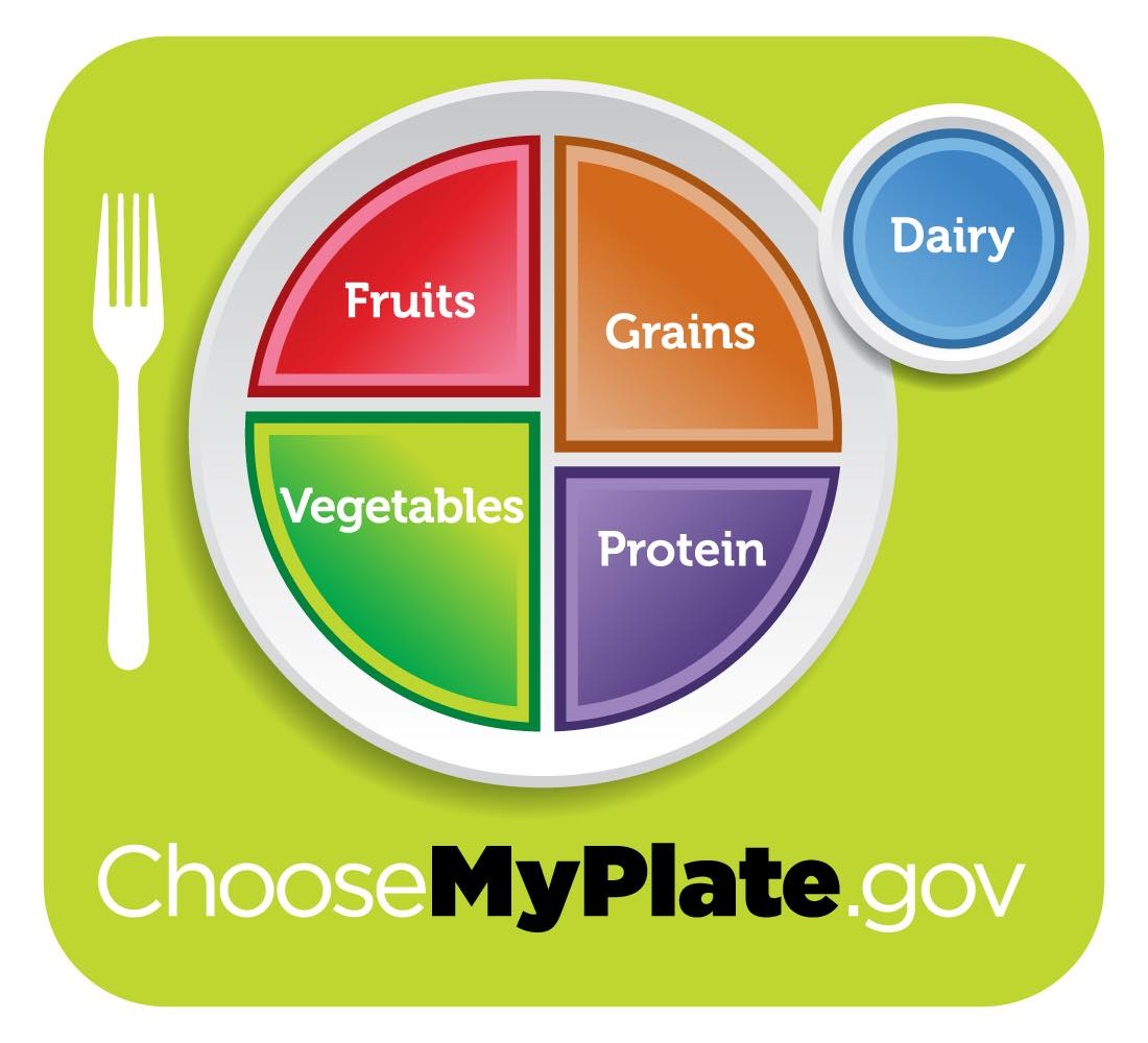 Michelle Obama helps US government unveil MyPlate