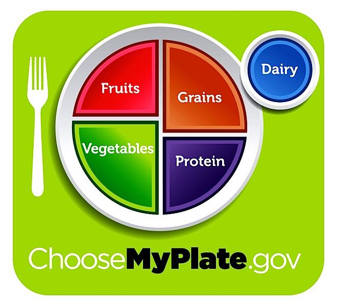 Chiquita joins USDA as partner for MyPlate programme