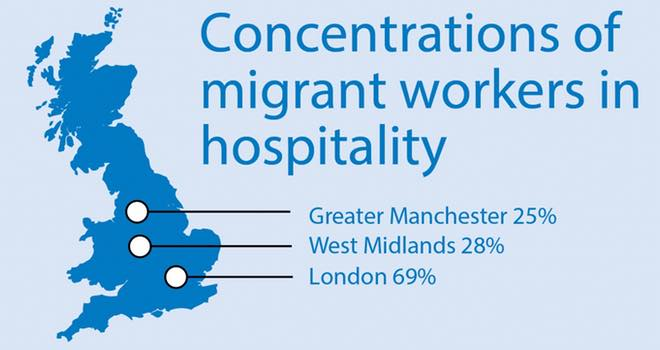 Migrants Play Significant Role In Uk Hospitality Industry
