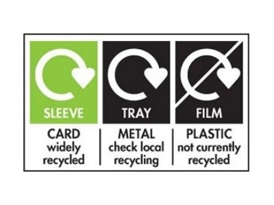 Ricardo-AEA wins contract to support the On-Pack Recycling Label