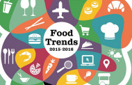 Infographic: 2015 food trends