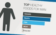 Infographic: Fruitful outlines how dietary changes can boost fertility