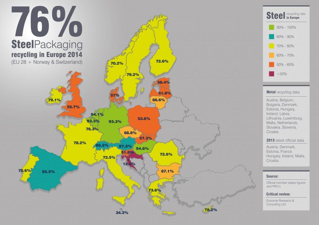2014 Steel_recycling_Map EU28+2
