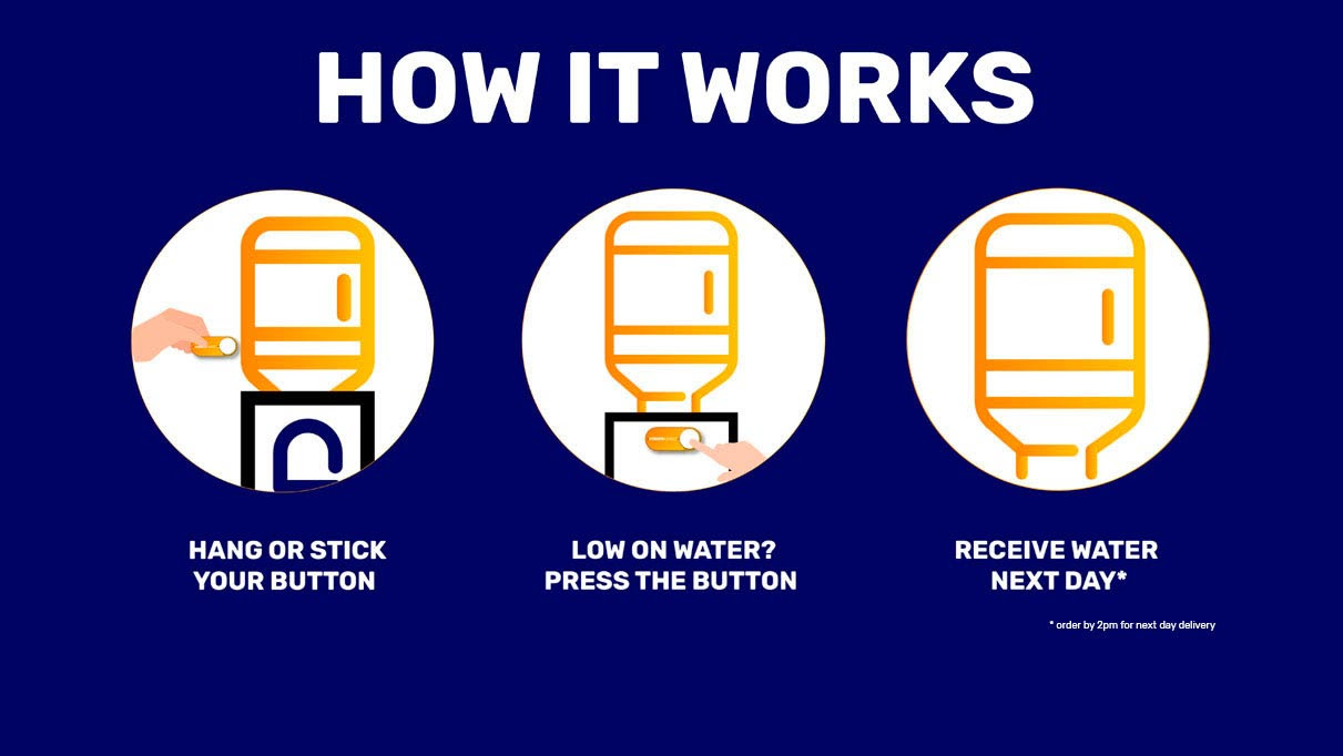 Hydrate Direct's IoT smart button redefines water delivery