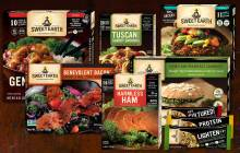 US plant-based food market grows by 8.1% in the past year