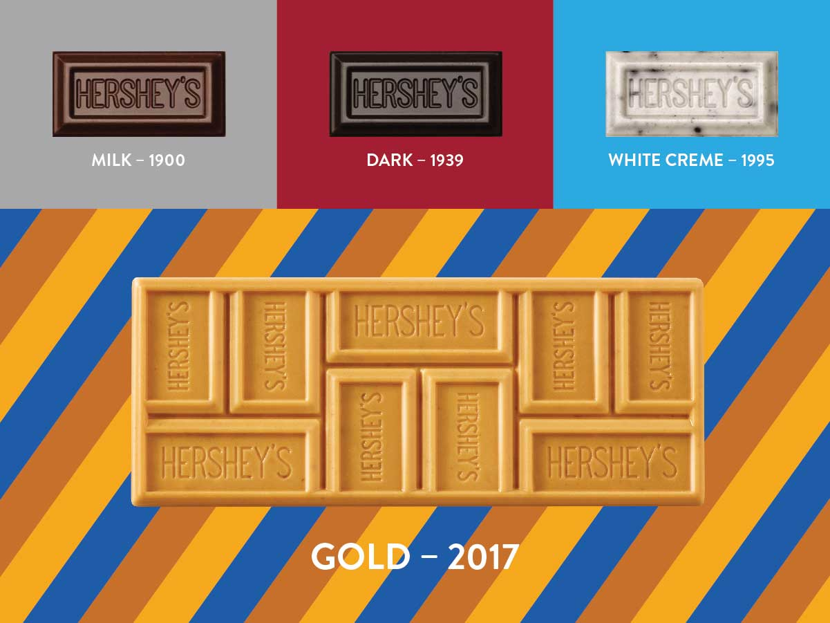 A timeline of Hershey's four flavor profiles