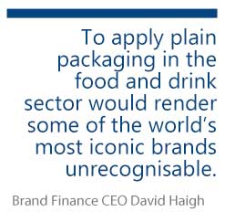 Brand-finance-quote