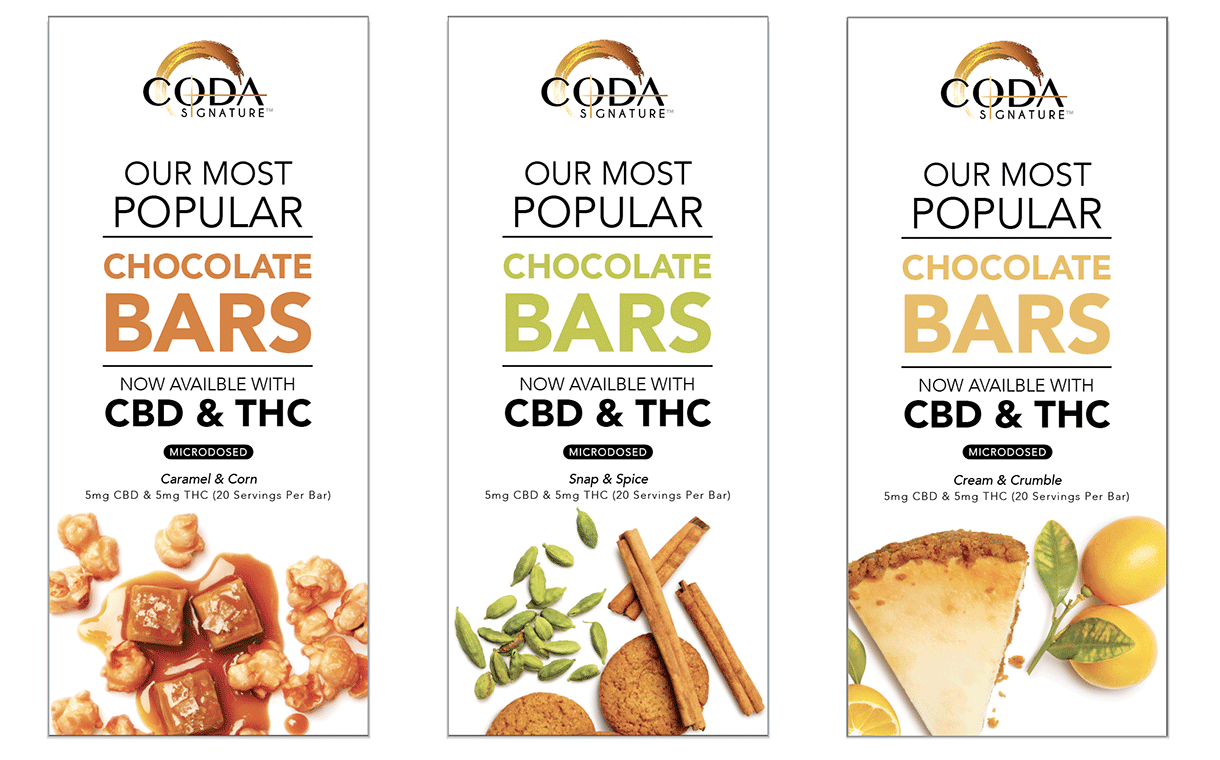 Cannabis-infused edibles brand Coda Signature secures $24.4m
