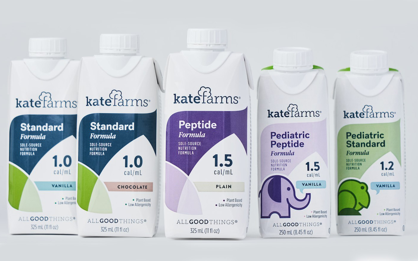 Plant-based formula maker Kate Farms secures $23m in funding