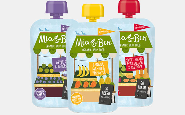 Mia & Ben receives £2.5m backing from Blue Horizon Ventures